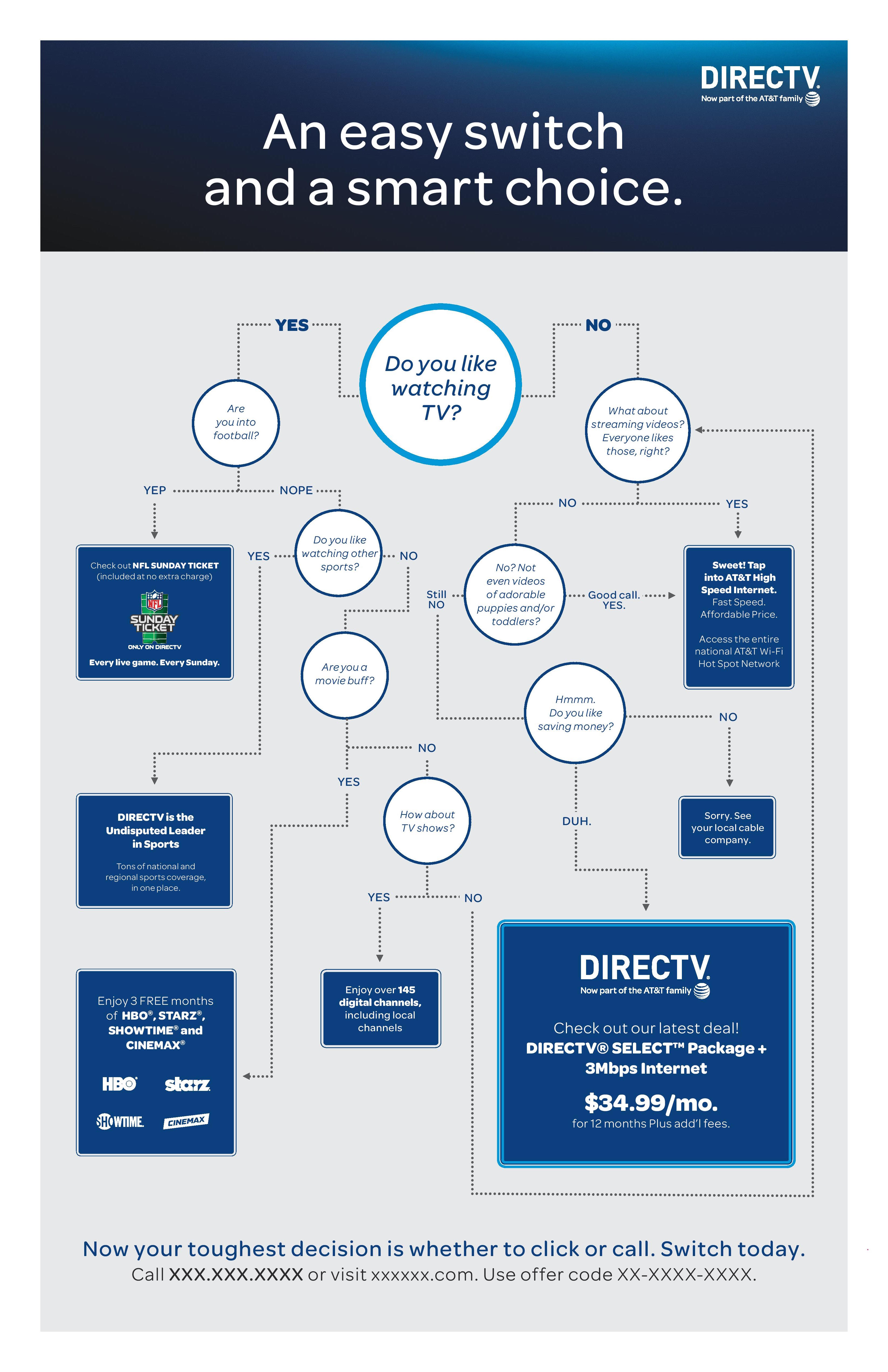 DIRECTV_DecisionTree_MH-page-003-upright
